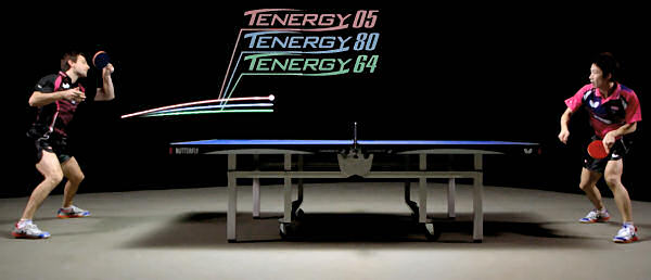 Tenergy trajectories
